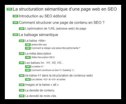 structure hn de page en seo